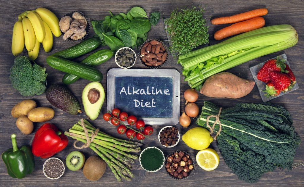 The Importance of the Acid- Alkaline Balance in the Body